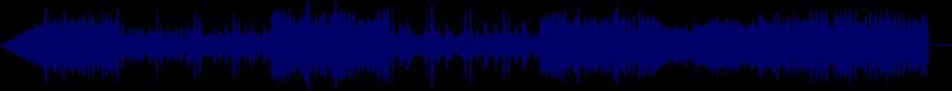 waveform of track #19657
