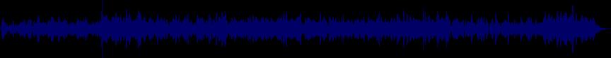 waveform of track #19663