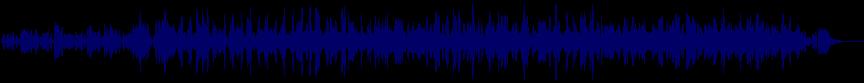 waveform of track #19664
