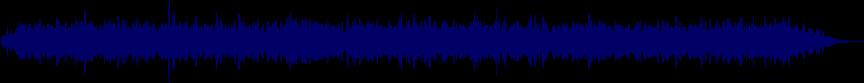 waveform of track #19668