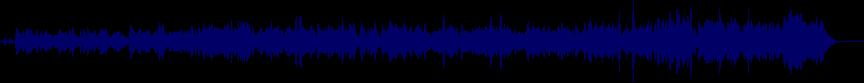 waveform of track #19672