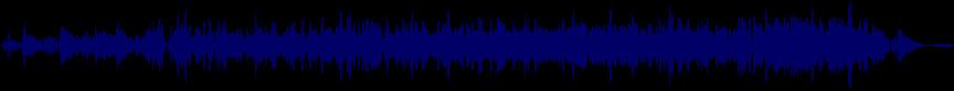 waveform of track #19682