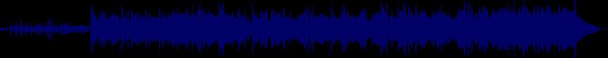 waveform of track #19694