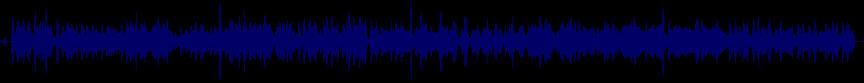 waveform of track #19698
