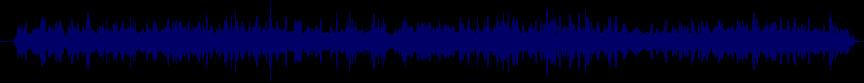 waveform of track #19703