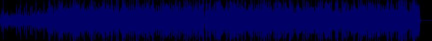 waveform of track #19709