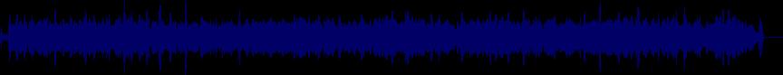 waveform of track #19720
