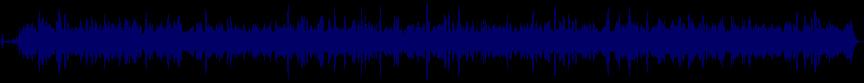 waveform of track #19729