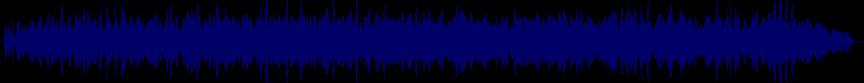 waveform of track #19762
