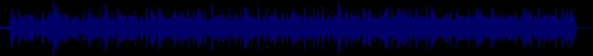 waveform of track #19765