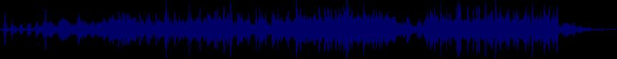 waveform of track #19776