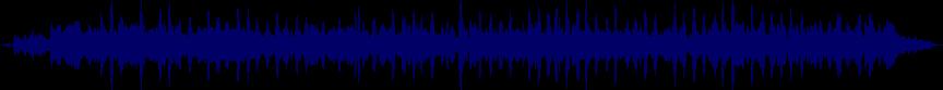 waveform of track #19785