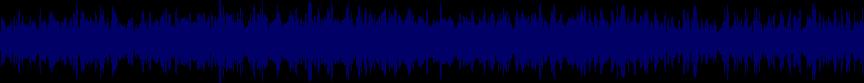 waveform of track #19788