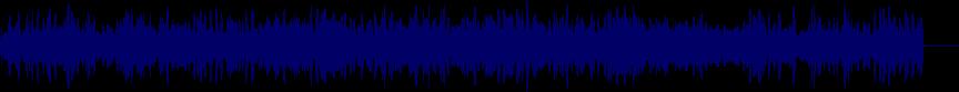 waveform of track #19796