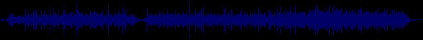 waveform of track #19809