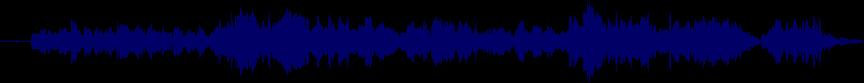 waveform of track #19818
