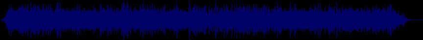 waveform of track #19824