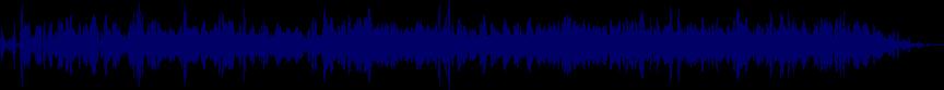 waveform of track #19828