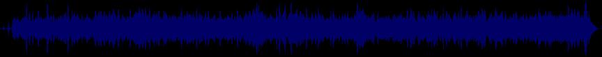 waveform of track #19831