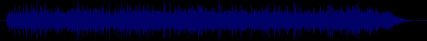 waveform of track #19832
