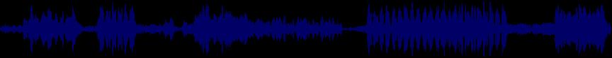 waveform of track #19835