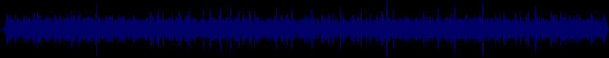 waveform of track #19838