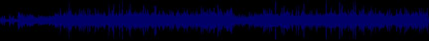 waveform of track #19846