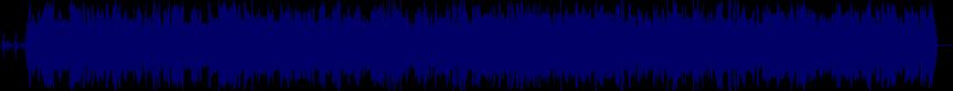 waveform of track #19866