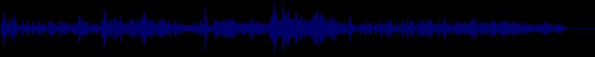 waveform of track #19874