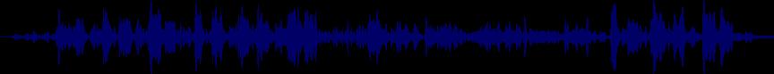 waveform of track #19878