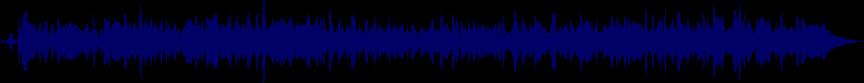 waveform of track #19879