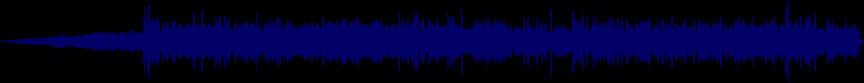 waveform of track #19880