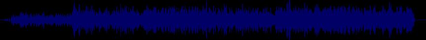 waveform of track #19887