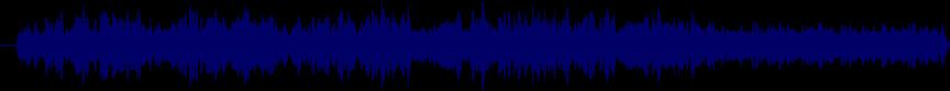 waveform of track #19896