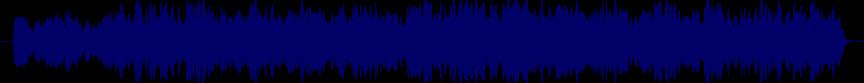 waveform of track #19899