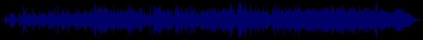 waveform of track #19900