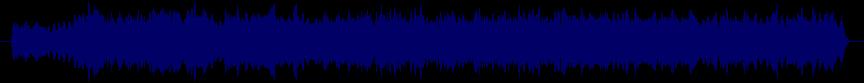 waveform of track #19903