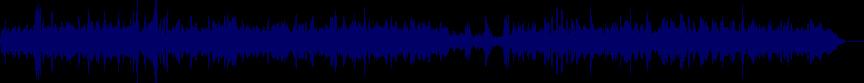 waveform of track #19920