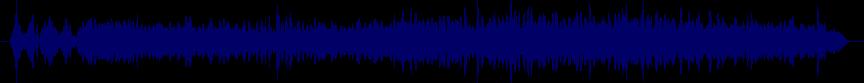 waveform of track #19930