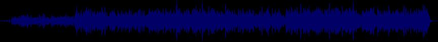 waveform of track #19931