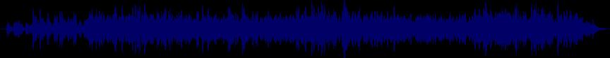 waveform of track #19932