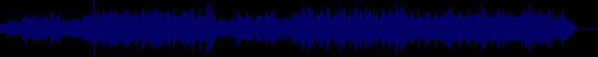 waveform of track #19933