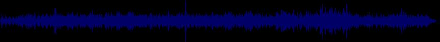waveform of track #19939