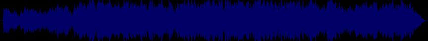 waveform of track #19941