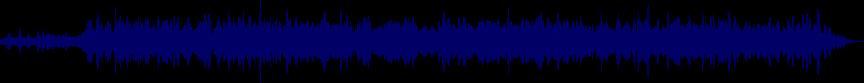 waveform of track #19944
