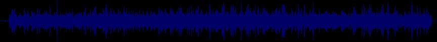 waveform of track #19952