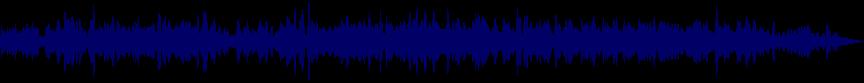 waveform of track #19957