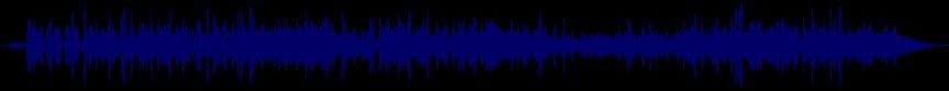 waveform of track #19966