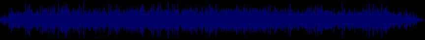 waveform of track #19970
