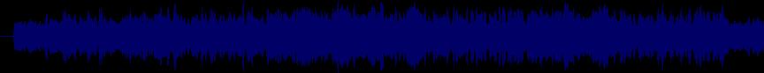 waveform of track #19971